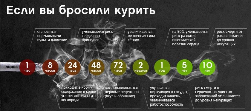 Лечение алкоголизма в Москве адреса форумы лечение алкоголизма космонавтов, 2 липецк